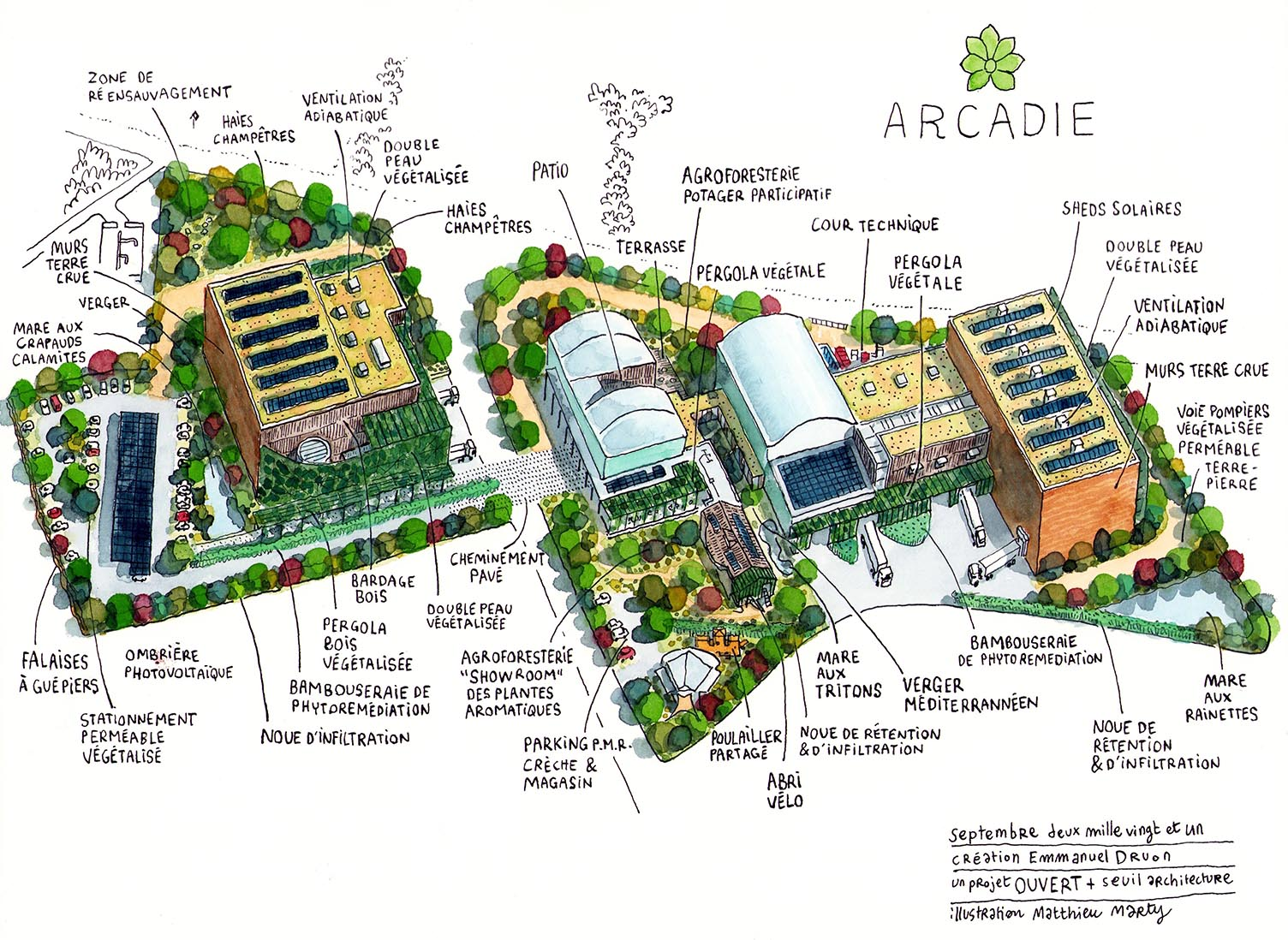 ARCADIE Projection 2021 projet Ouvert Seuil architecture illustration Matthieu Marty sept 2021